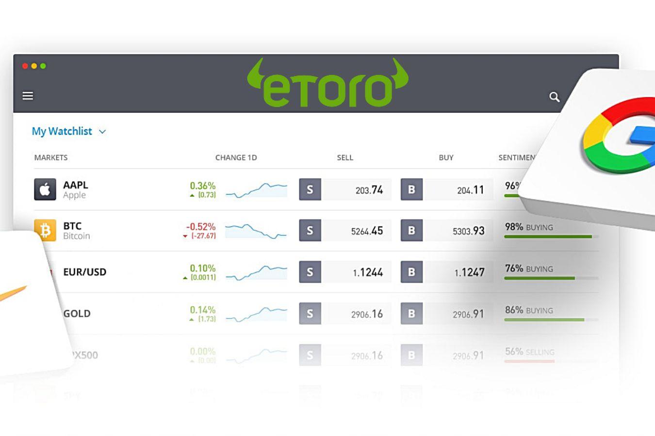 eToro trading la completa recensione 2021