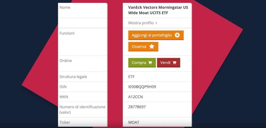 www.copytradingitalia.com - etf warren buffet - etf Van Hecke moat