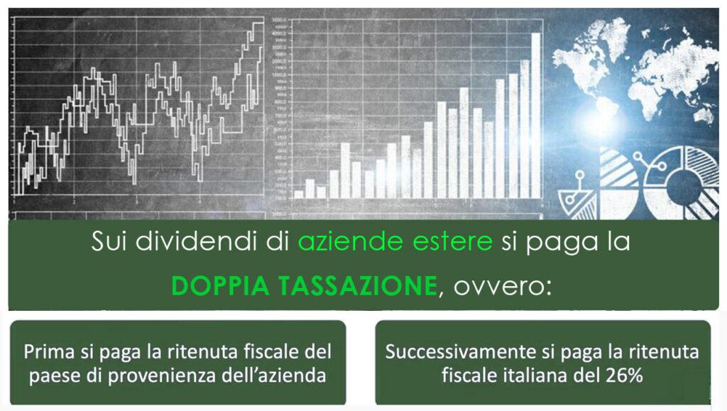 www.copytradingitalia.com - doppia-tassazione-estera-dividendi
