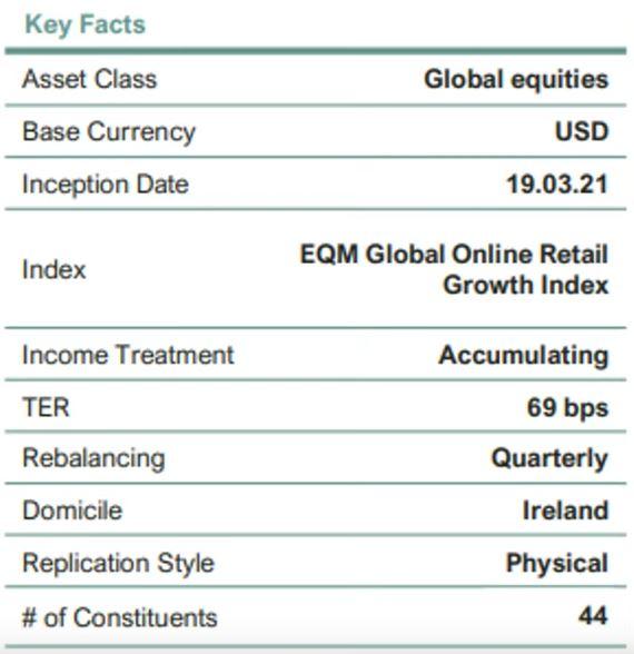 www.copytradingitalia.com - migliore etf di aprile - composizione ETF GLOBAL ONLINE RETAIL UCITS