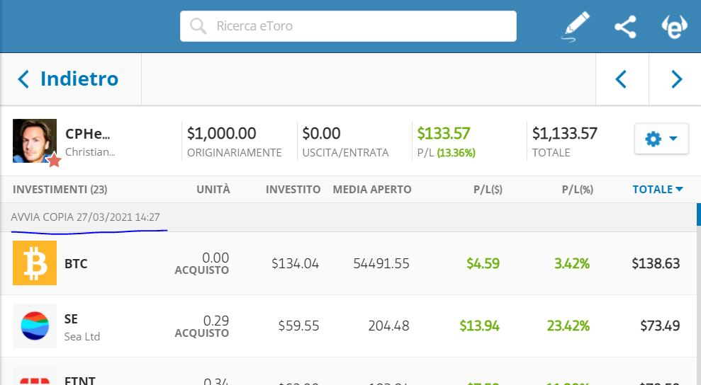 copytradingitalia-etoro-top-trader