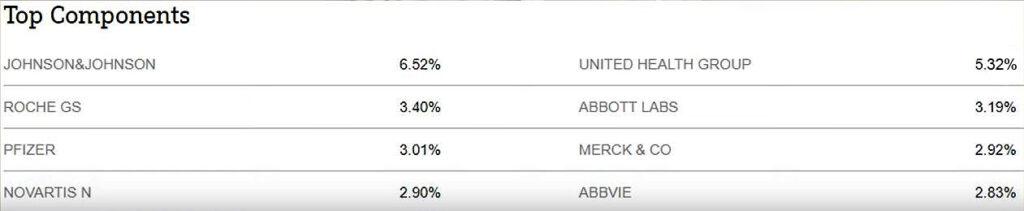 ww.copytradingitalia.com - IL MIGLIOR ETF DA COMPRARE A GIUGNO - Xtrackers MSCI World top company